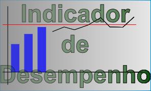 KPI - Indicador de Desempenho