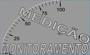 Medição e/ou Monitoramento