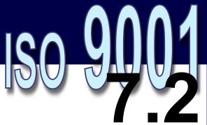 ISO 9001:2008 - 7.2. Processos relacionados ao cliente