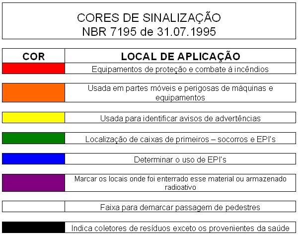 NR-26 CORES DE SINALIZAÇÃO